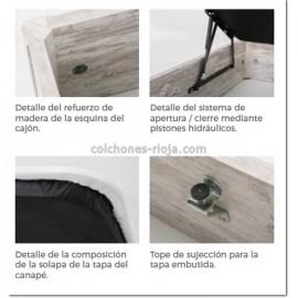 Canape Kit Plus 30 Maxi 2018